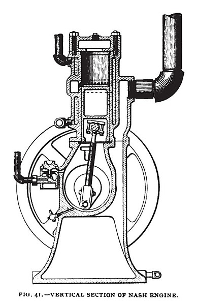 Fig. 41— The Nash Gas Engine, Vertical Section