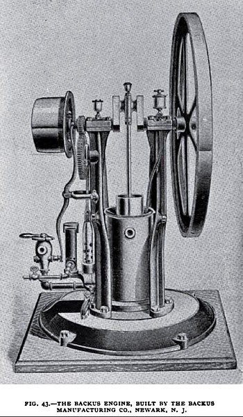 Fig. 43— The Backus Gas Engine