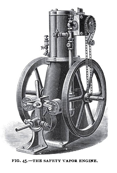 Fig. 45— The Safety Vapor Vertical Gas Engine