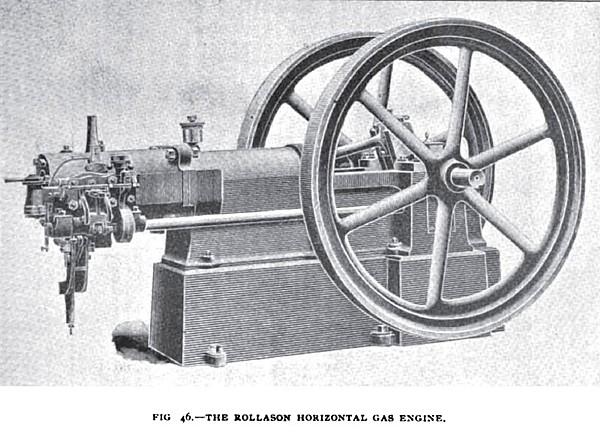 Fig. 46— The Rollason Horizontal Gas Engine