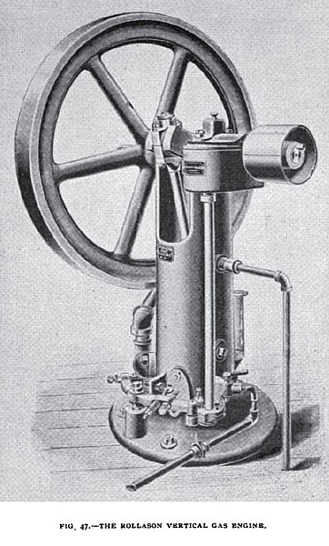 Fig. 47— The Rollason Vertical Gas Engine