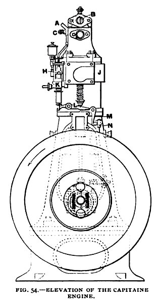 Fig. 54— Elevation of the Captaine Engine