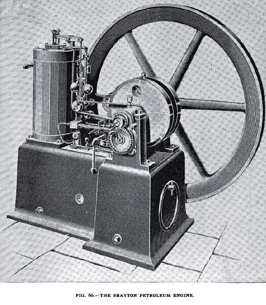 Fig. 60—The Brayton Petroleum Engine
