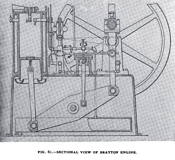 Fig. 61— Sectional View of the Brayton Engine