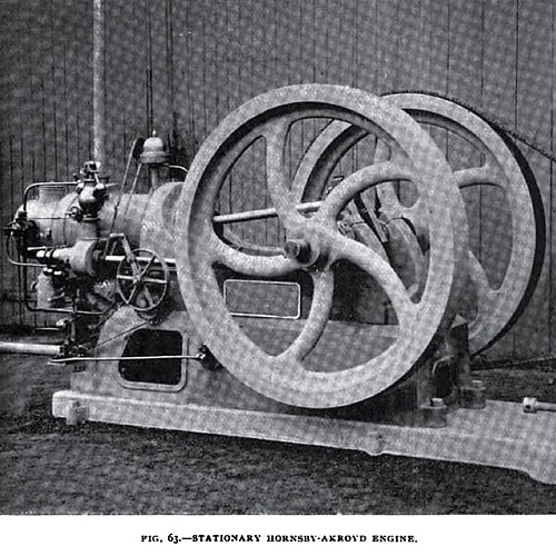 Fig. 63— The Stationary Hornsby-Akroyd Gas Engine