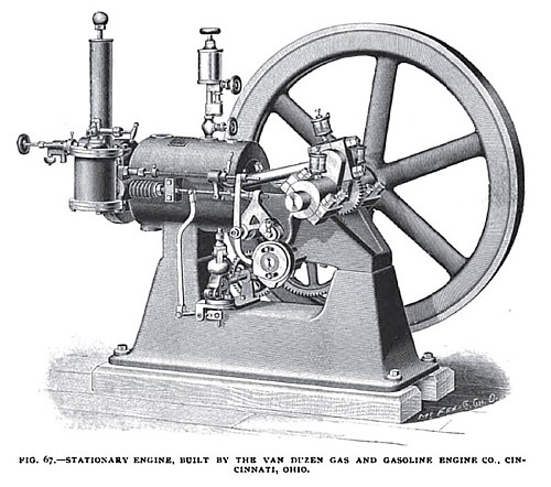 Fig. 67— The Stationary Van Duzen Gas Engine