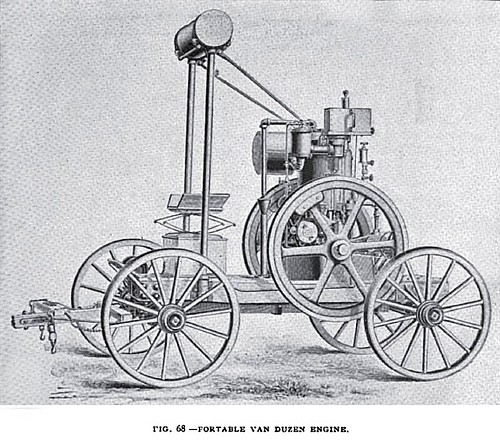 Fig. 68— The Portable Van Duzen Gas Engine