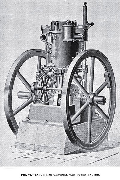 Fig. 71— The Van Duzen Vertical Gas Engine