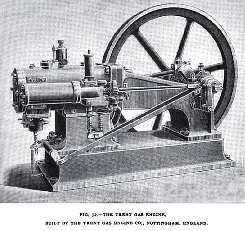 Fig. 72— The Trent Horizontal Gas Engine