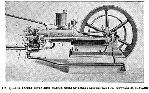 "Fig. 73— The ""Rocket"" Horizontal Petroleum Engine"