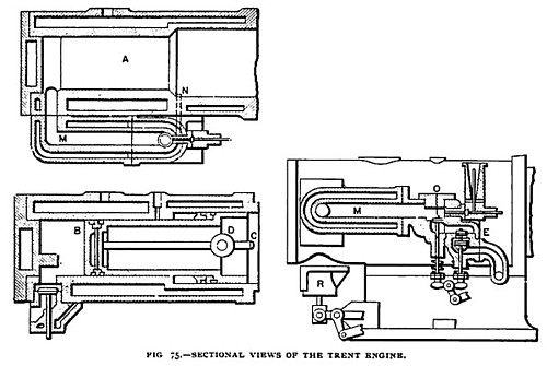 Fig. 75— Sectional Views of the Trent Horizontal Gas Engine