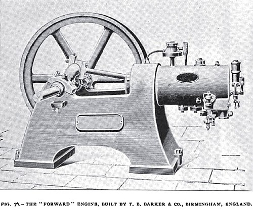 "Fig. 76— The ""Forward"" Horizontal Gas Engine"