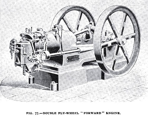 "Fig. 77— The Double Flywheel ""Forward"" Horizontal Gas Engine"