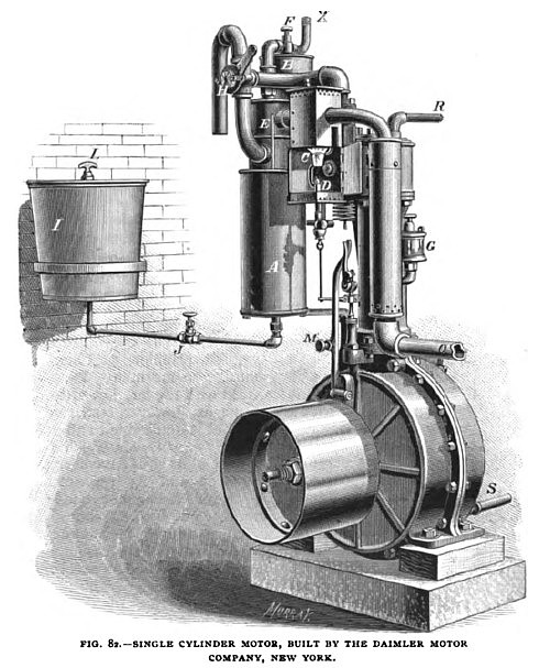 Fig. 82— Single Cylinder Vertical Daimler Gas Engine