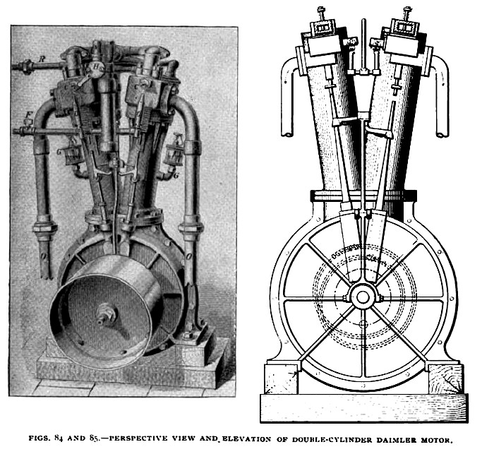 Fig. 84-85— Double Cylinder Vertical Daimler Gas Engine