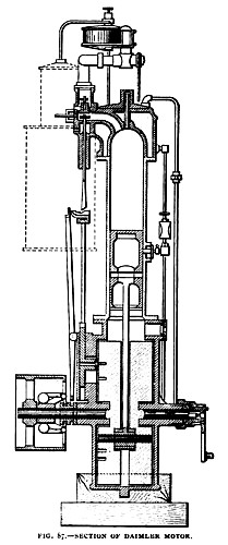Fig. 87— Section of Daimler Motor