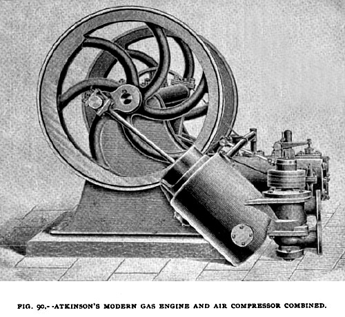 Fig. 90—Atkinson Gas Engine & Air Compressor Combined