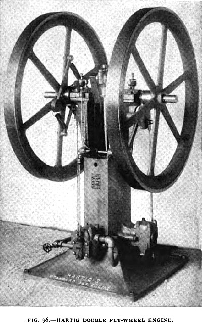Fig. 96— Hartig Double Flywheel Vertical Gas Engine