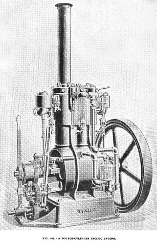 Fig. 101— Double Cylinder Pacific Gas Engine