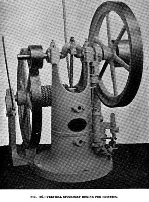 Fig. 106— Vertical Hoisting Stockport Gas Engine