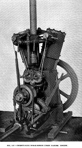 Fig. 116— 25 H. P. Union Marine Gas Engine