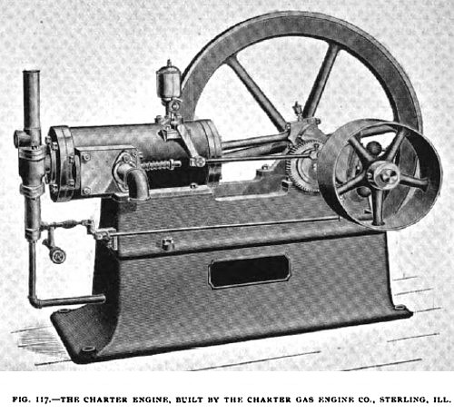 Fig. 117— Charter Gas Engine