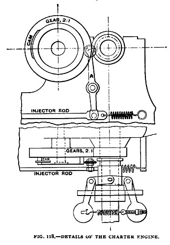Fig. 118— Details of the Charter Gas Engine