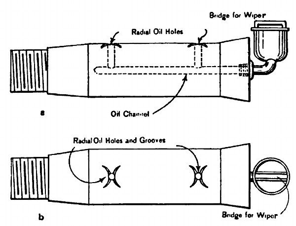 Fig. 2. Oil Grooves in Wristpin