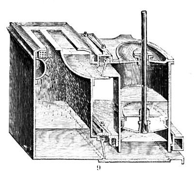 Watt's Steam Condenser