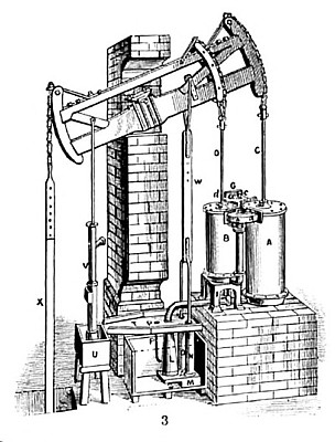 Hornblower's Compound Non-Condensing Engine