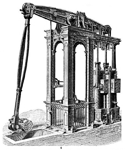 Woolf's Double Cylinder Beam Engine