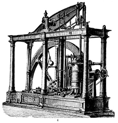 Watt Type of Beam Engine