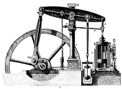 Watt Type of Beam Engine (Cut-Away Cross-Section)