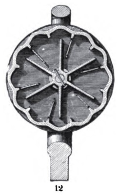 Allen's Governor Cross-Section