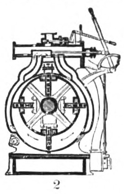 Borries' Rotary Engine