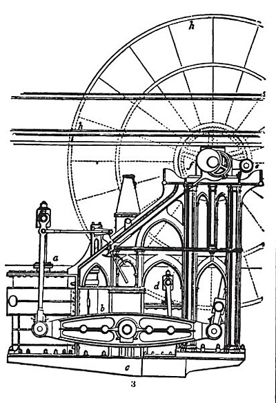 Side Lever Steam Engine