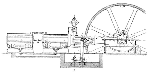 Four Cylinder Triple-Expansion Steam Engine