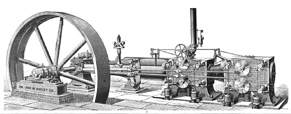 Tandem Compound Corliss Steam Engine