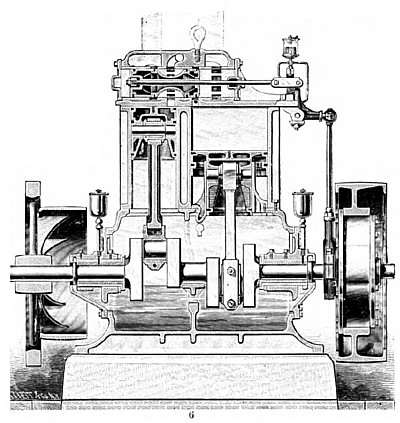 The Westinghouse Steam Engine (Vertical Section)