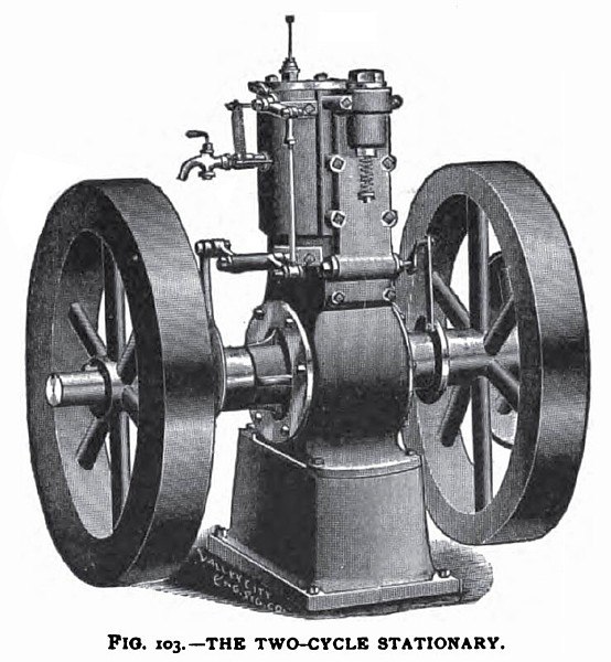The Two-Cycle Stationary Engine