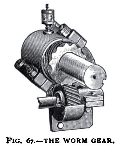 The Worm Gear