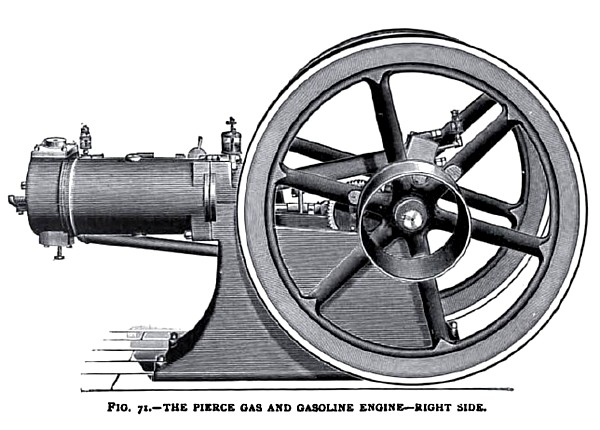 The Pierce Gas and Gasoline Engine (Right Side)