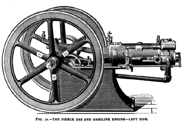 The Pierce Gas and Gasoline Engine (Left Side)