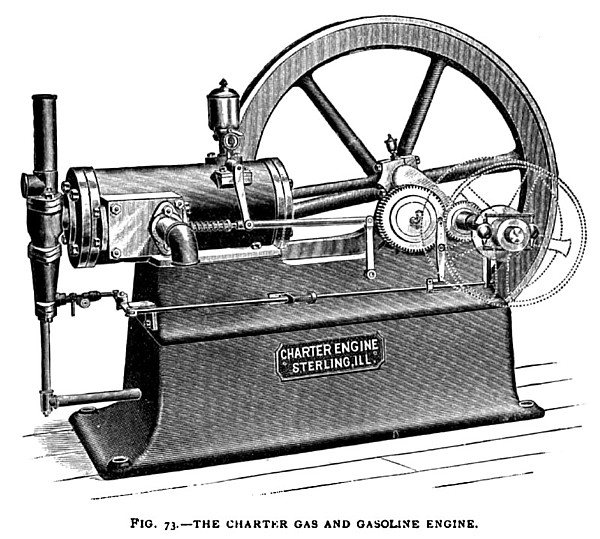 The Charter Gas and Gasoline Engine