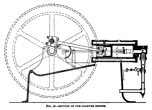 Section of the Charter Engine