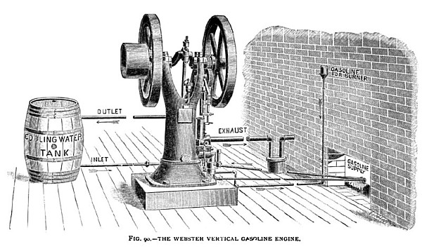 The Webster Vertical Gasoline Engine