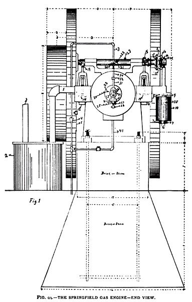 The Springfield Gas Engine (End View)