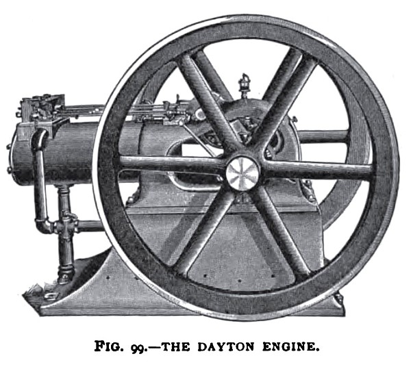 The Dayton Gas and Gasoline Engine