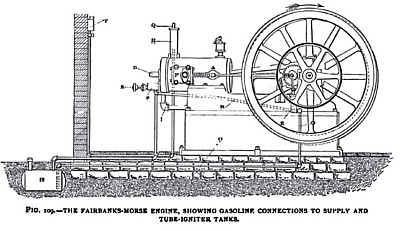 The Fairbanks-Morse Gas Engine, Showing Connections