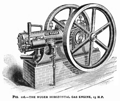 The Ruger 15 H. P. Gas Engine